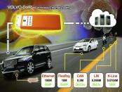 vbox-volvoo-xc90-software-display-1