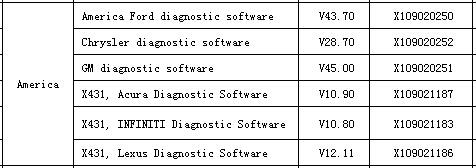 launch-x431-v-5-software-America