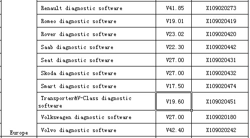 launch-x431-v-7-software-Europe