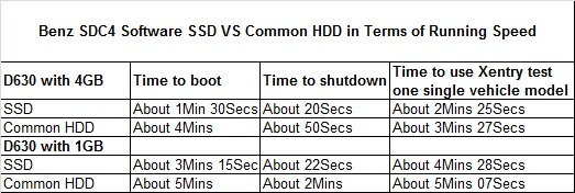 ssd compare with hdd