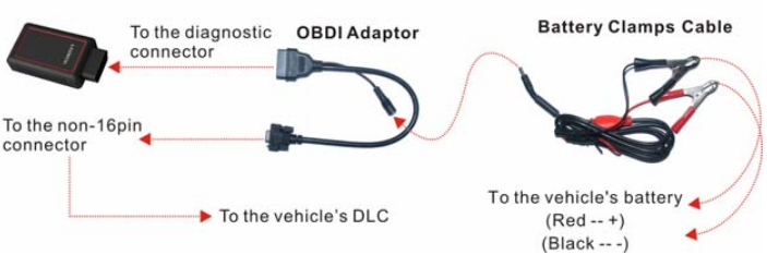 launch-x431-v-8-inch-obdii-vehicle-connection-2