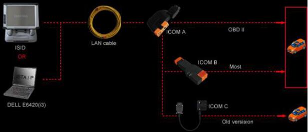 icom-a2-icom-b-conbnection-2