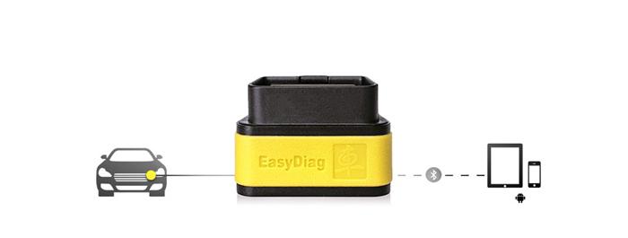 laucnh-easydiag-connection-pic