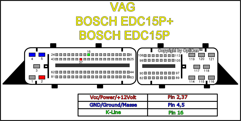 Galletto_v54_VAG_EDC15P_1