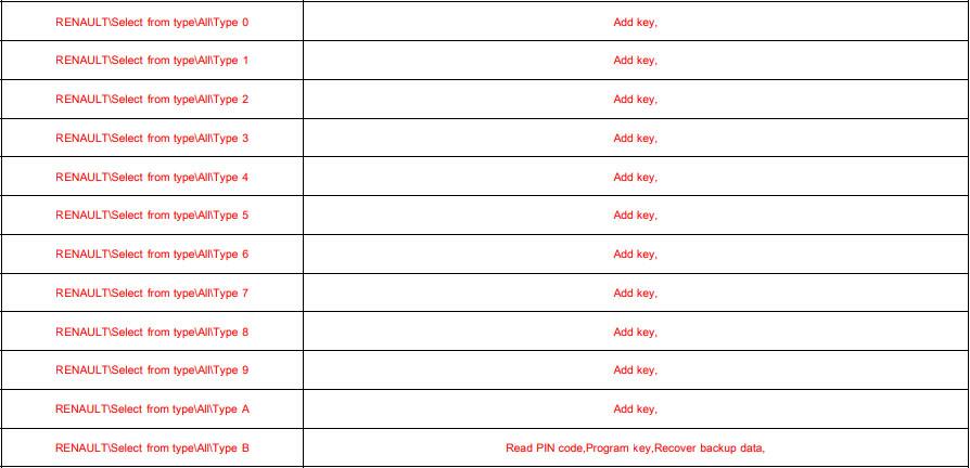 Lonsdor-K518-Renault-car-list-payable-1