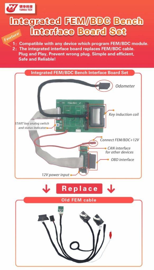 Yanhua-fem-bdc-bench-integrated-board-1