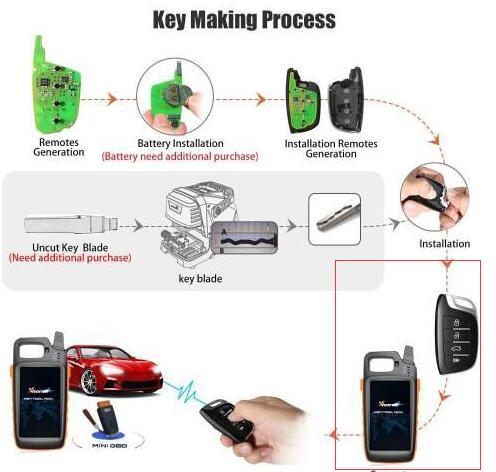 vvdi-key-tool-max-make-key